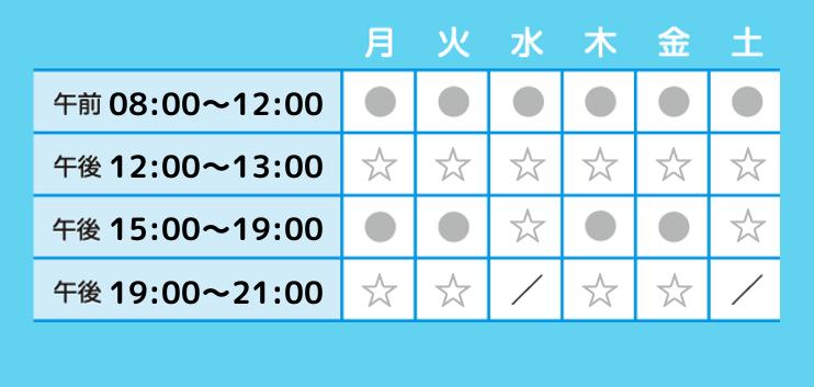 施術時間表